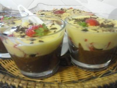 receita de pudim de chocolate e creme